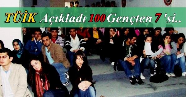 TÜİK Açıkladı, Her 100 Gençten 7'si İşsiz!