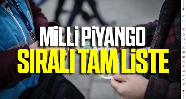 Milli Piyango 31 Aralık sıralı tam liste MPİ bilet sorgulama