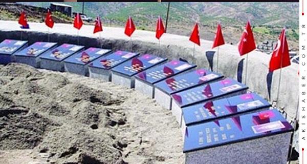 Bingöl Katliamında Şehit Edilen Erlerimizi Rahmetle Anıyoruz