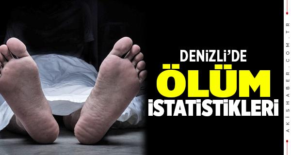 TÜİK 2018 Ölüm İstatistiklerini Açıkladı