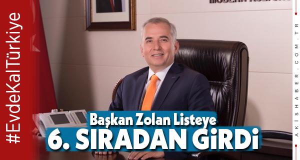 Türkiye'nin En Başarılı Başkanları Listesi Açıklandı