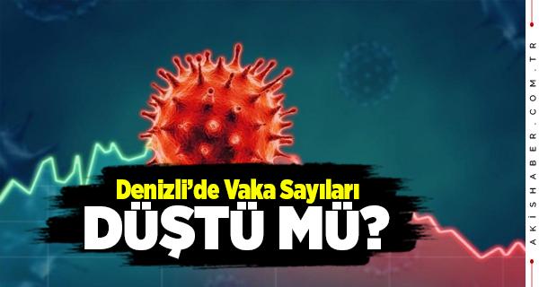 Kısıtlamalar Sonrası Denizli'de Koronavirüs Oranları