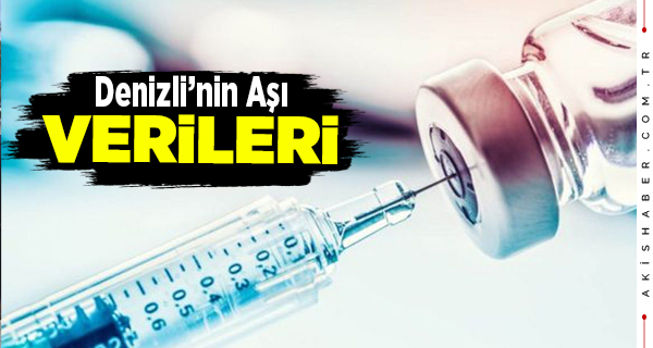 Denizli'de Kaç Kişiye Koronavirüs Aşısı Yapıldı?
