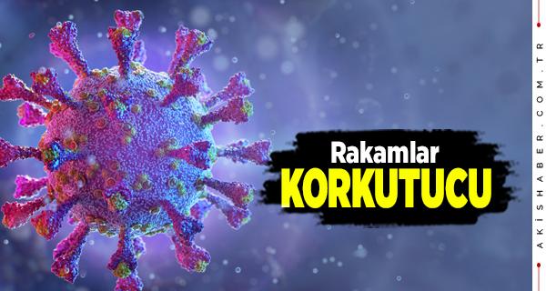 Korona Virüsü Kontrolden Çıktı mı?